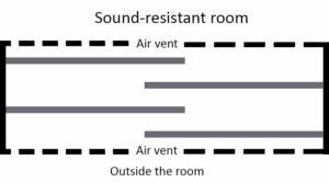 air vent sound maze